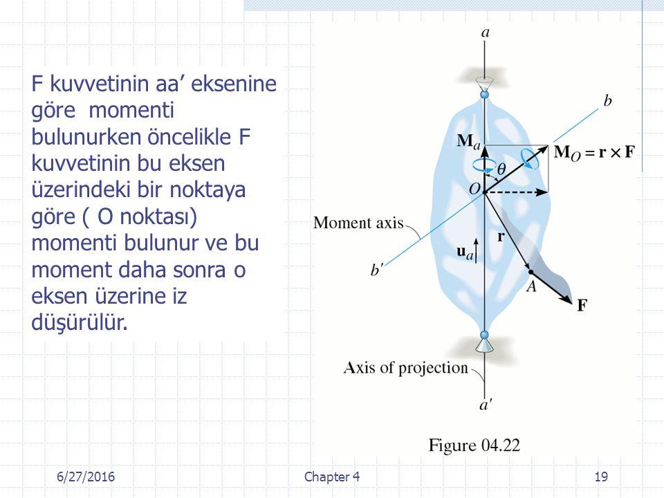F kuvvetinin aa' eksenine göre momenti bulunurken öncelikle F kuvvetinin bu eksen üzerindeki bir noktaya göre ( O noktası) momenti bulunur ve bu moment daha sonra o eksen üzerine iz düşürülür.