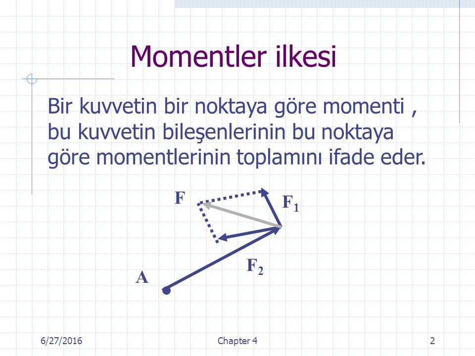 Momentler ilkesi Bir kuvvetin bir noktaya göre momenti , bu kuvvetin bileşenlerinin bu noktaya göre momentlerinin toplamını ifade eder.