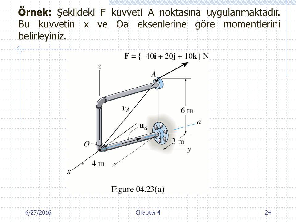 Örnek: Şekildeki F kuvveti A noktasına uygulanmaktadır