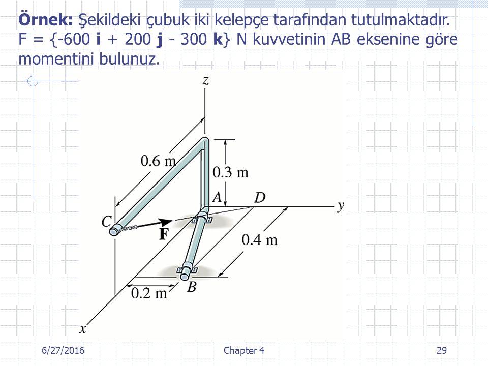 Örnek: Şekildeki çubuk iki kelepçe tarafından tutulmaktadır.