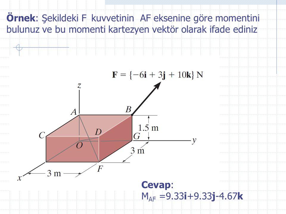 Örnek: Şekildeki F kuvvetinin AF eksenine göre momentini bulunuz ve bu momenti kartezyen vektör olarak ifade ediniz