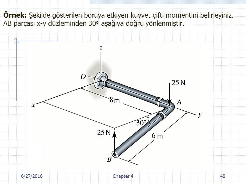 Örnek: Şekilde gösterilen boruya etkiyen kuvvet çifti momentini belirleyiniz. AB parçası x-y düzleminden 30o aşağıya doğru yönlenmiştir.