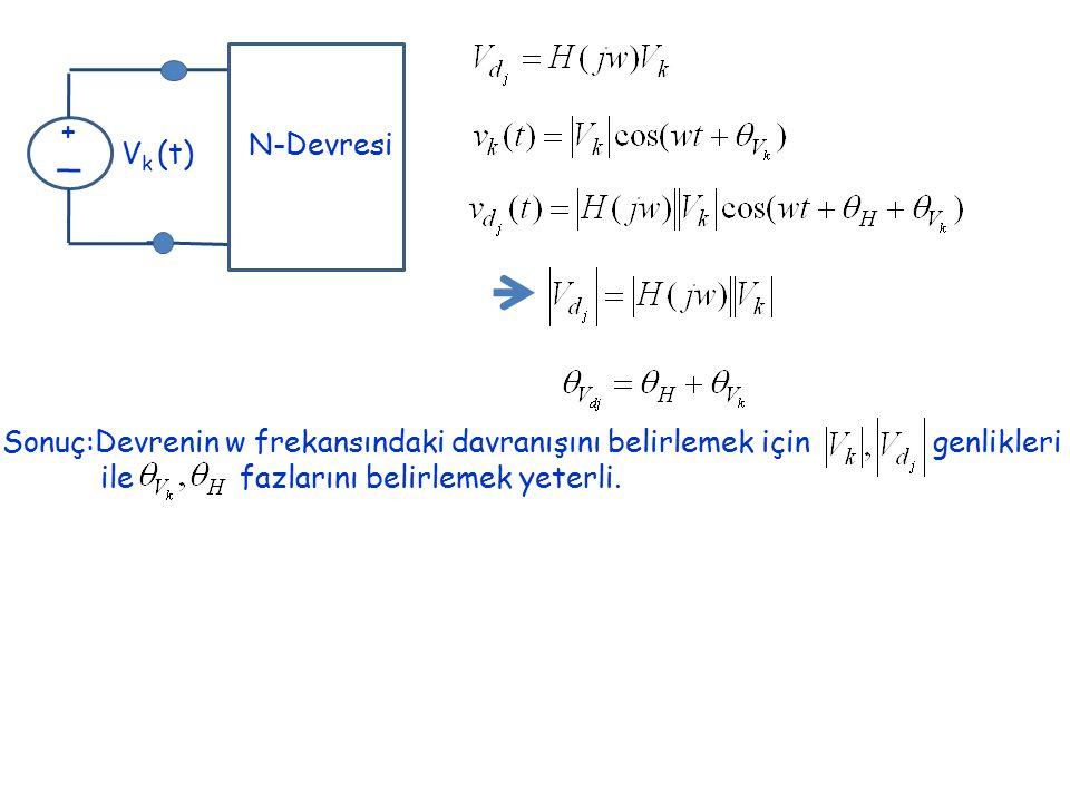 + _. Vk (t) N-Devresi. Sonuç:Devrenin w frekansındaki davranışını belirlemek için genlikleri.