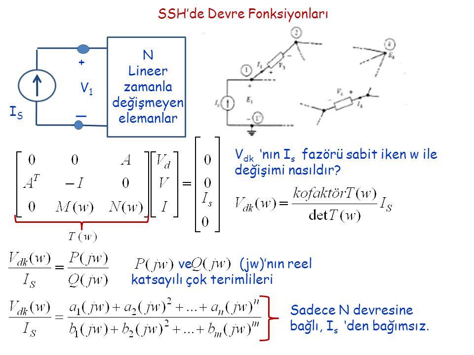 _ SSH'de Devre Fonksiyonları N + Lineer zamanla değişmeyen elemanlar