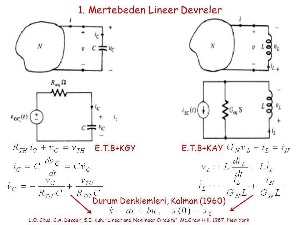 1. Mertebeden Lineer Devreler