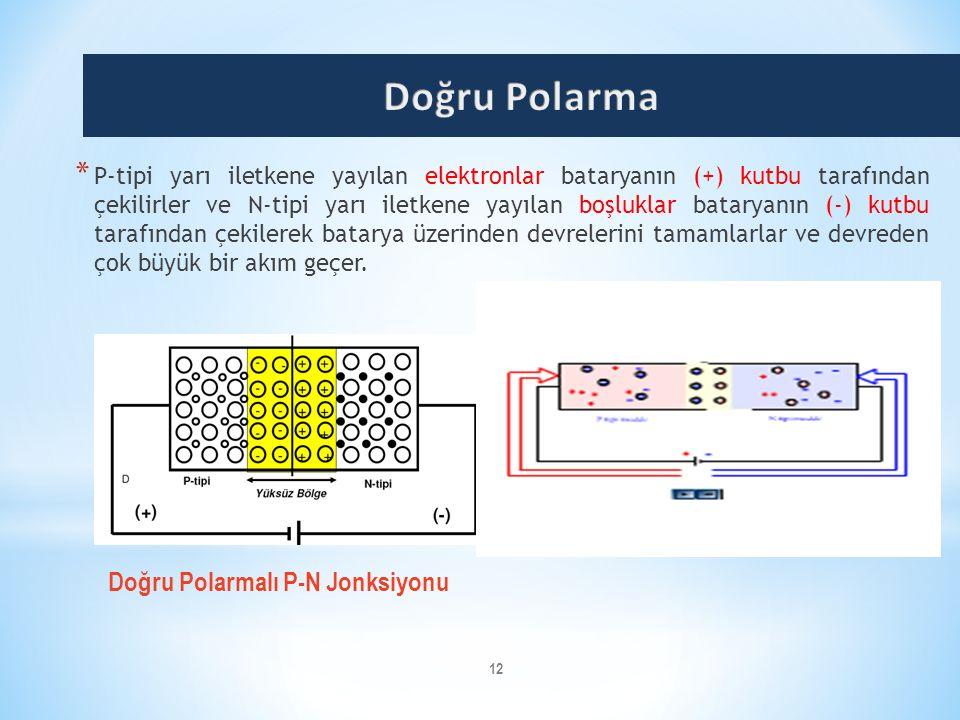 Doğru Polarma Doğru Polarmalı P-N Jonksiyonu