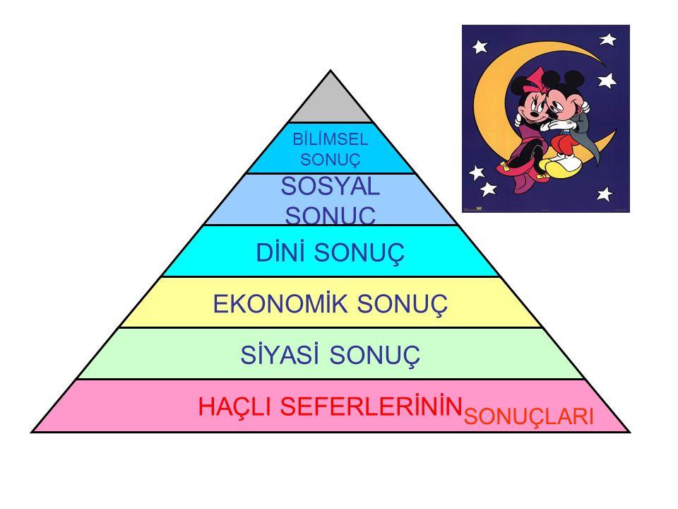 SONUÇLARI