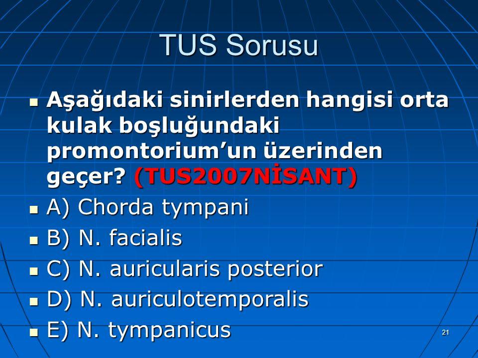 TUS Sorusu Aşağıdaki sinirlerden hangisi orta kulak boşluğundaki promontorium'un üzerinden geçer (TUS2007NİSANT)