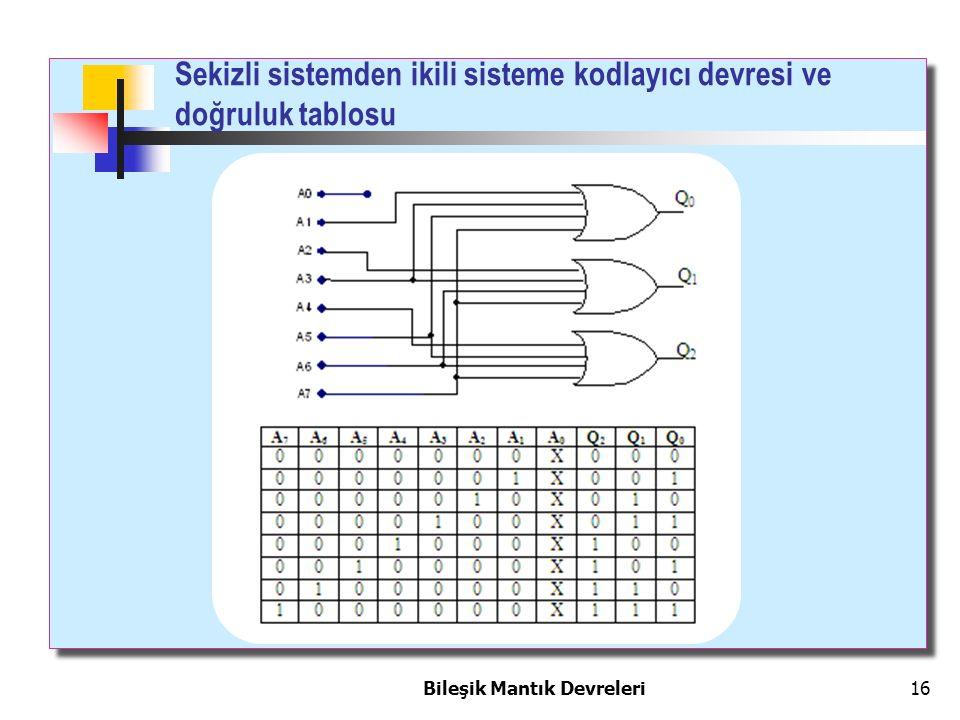 Sekizli sistemden ikili sisteme kodlayıcı devresi ve doğruluk tablosu