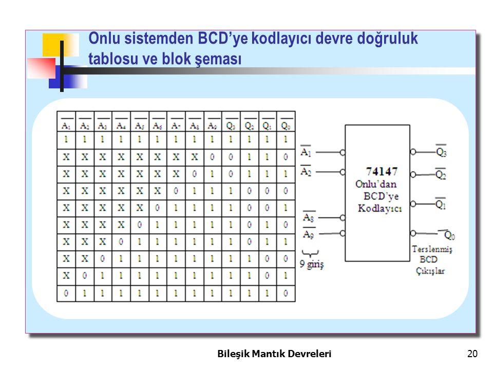 Onlu sistemden BCD'ye kodlayıcı devre doğruluk tablosu ve blok şeması