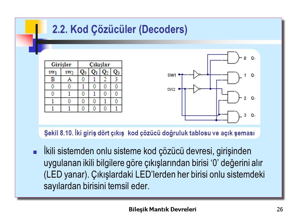 2.2. Kod Çözücüler (Decoders)