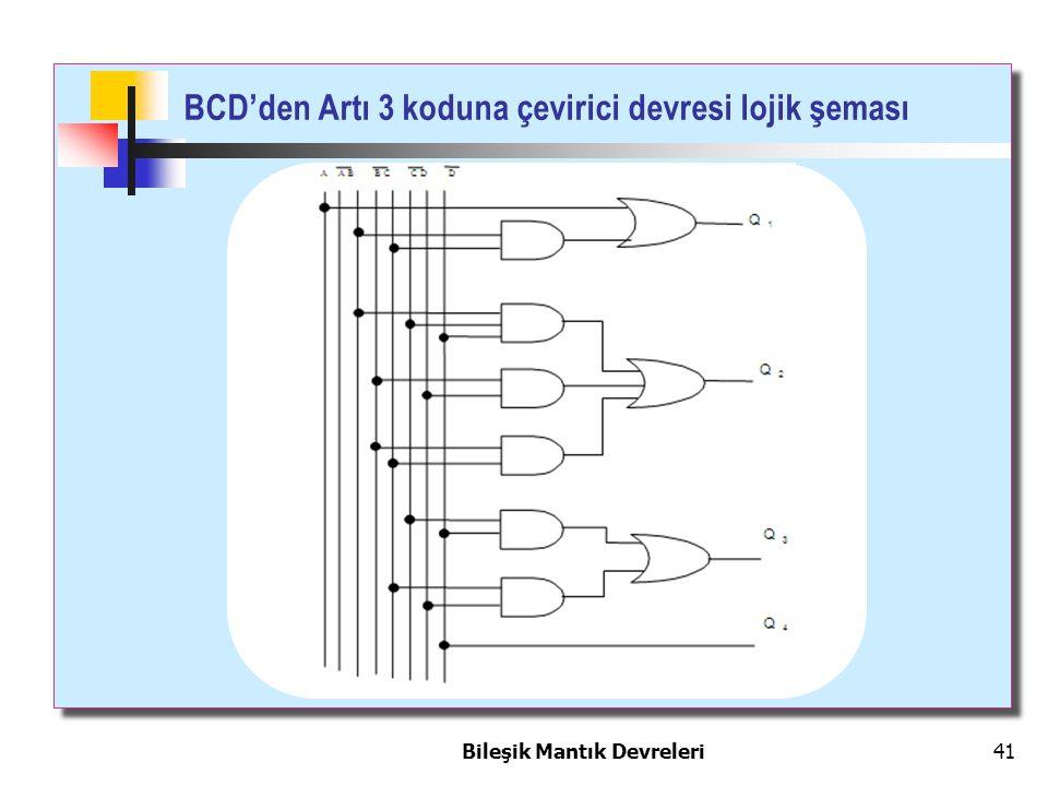 BCD'den Artı 3 koduna çevirici devresi lojik şeması