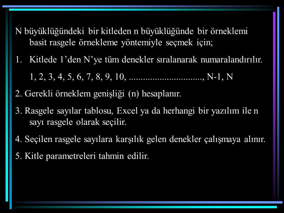 N büyüklüğündeki bir kitleden n büyüklüğünde bir örneklemi basit rasgele örnekleme yöntemiyle seçmek için;