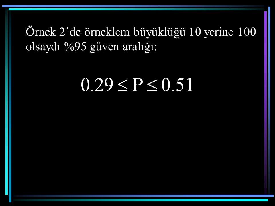 Örnek 2'de örneklem büyüklüğü 10 yerine 100 olsaydı %95 güven aralığı:
