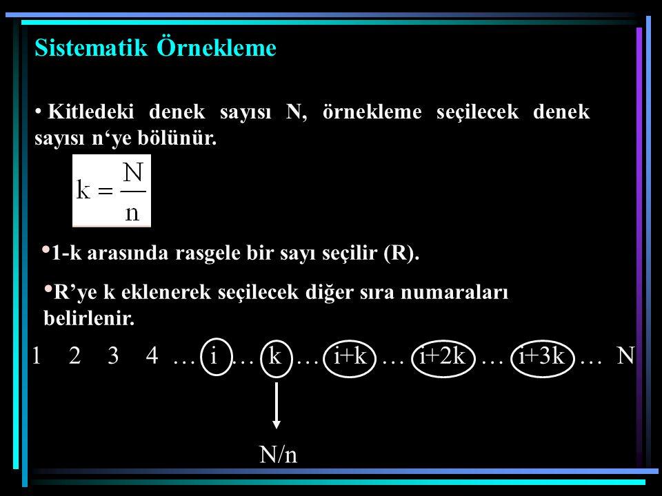 Sistematik Örnekleme 1 2 3 4 … i … k … i+k … i+2k … i+3k … N N/n