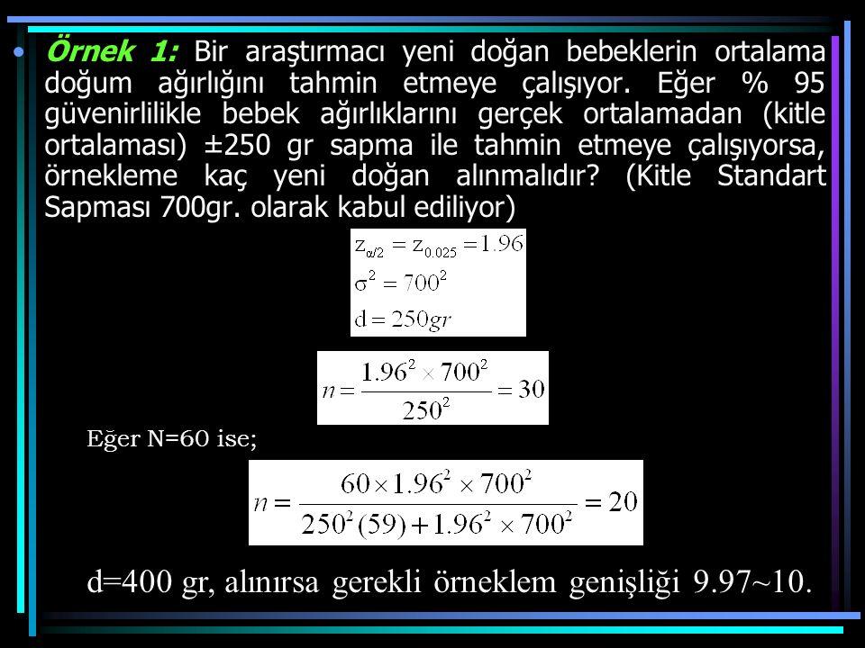 d=400 gr, alınırsa gerekli örneklem genişliği 9.97~10.
