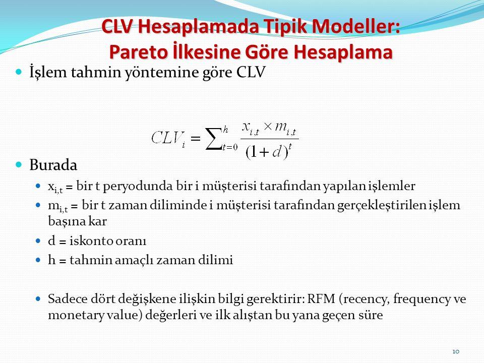 CLV Hesaplamada Tipik Modeller: Pareto İlkesine Göre Hesaplama