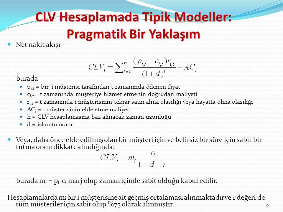 CLV Hesaplamada Tipik Modeller: Pragmatik Bir Yaklaşım