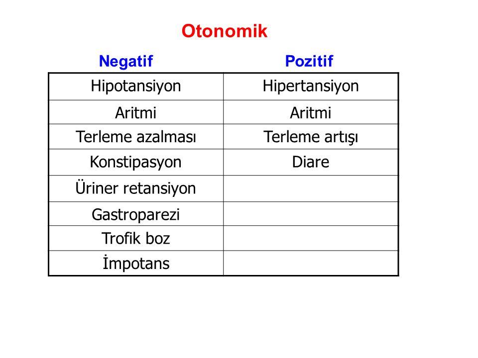 Otonomik Negatif Pozitif Hipotansiyon Hipertansiyon Aritmi