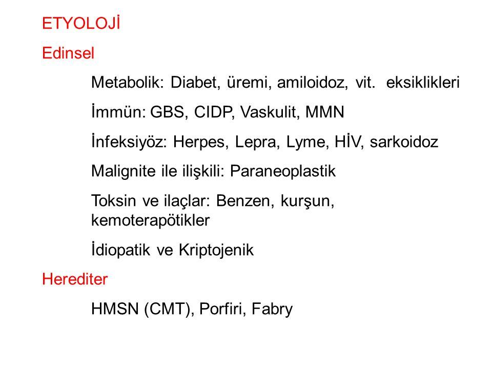 ETYOLOJİ Edinsel. Metabolik: Diabet, üremi, amiloidoz, vit. eksiklikleri. İmmün: GBS, CIDP, Vaskulit, MMN.