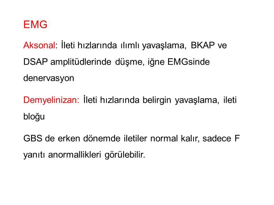 EMG Aksonal: İleti hızlarında ılımlı yavaşlama, BKAP ve DSAP amplitüdlerinde düşme, iğne EMGsinde denervasyon.
