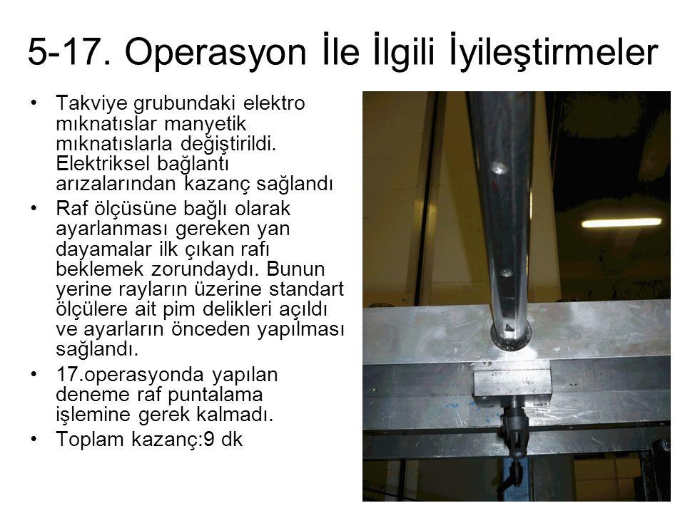 5-17. Operasyon İle İlgili İyileştirmeler