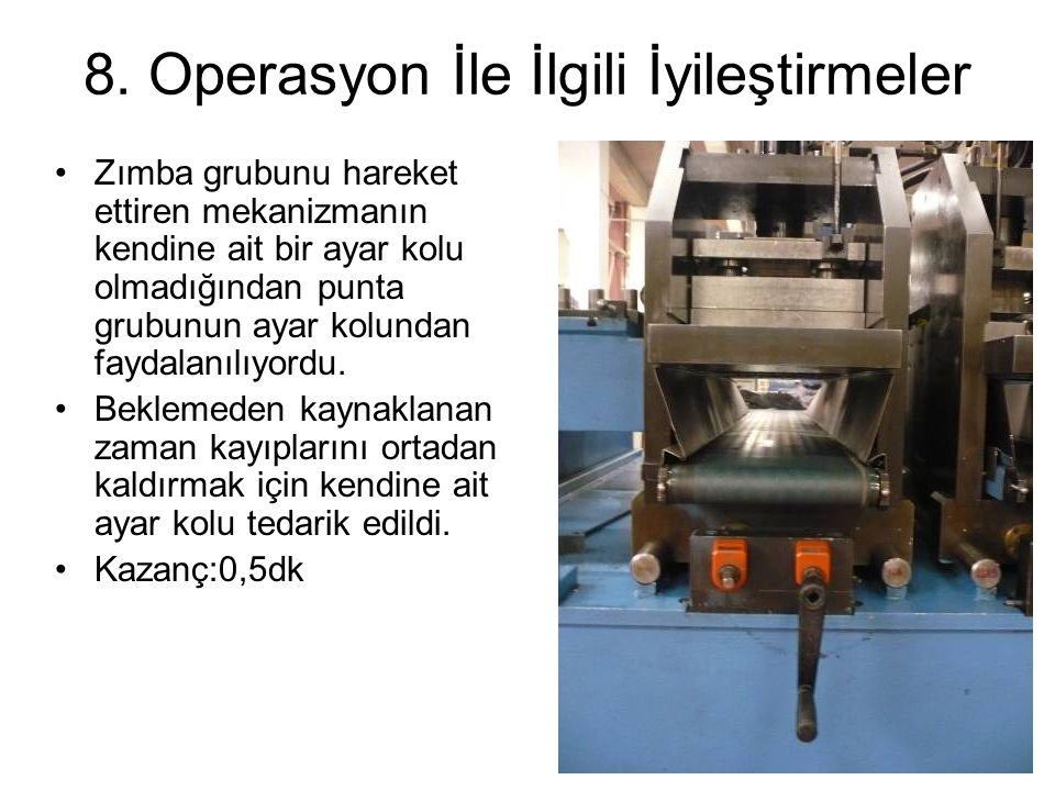 8. Operasyon İle İlgili İyileştirmeler