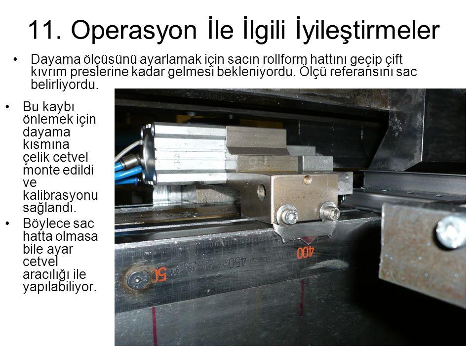 11. Operasyon İle İlgili İyileştirmeler