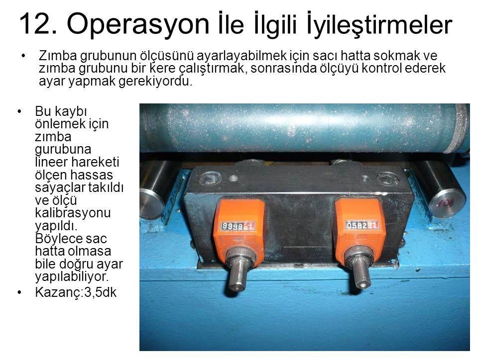 12. Operasyon İle İlgili İyileştirmeler
