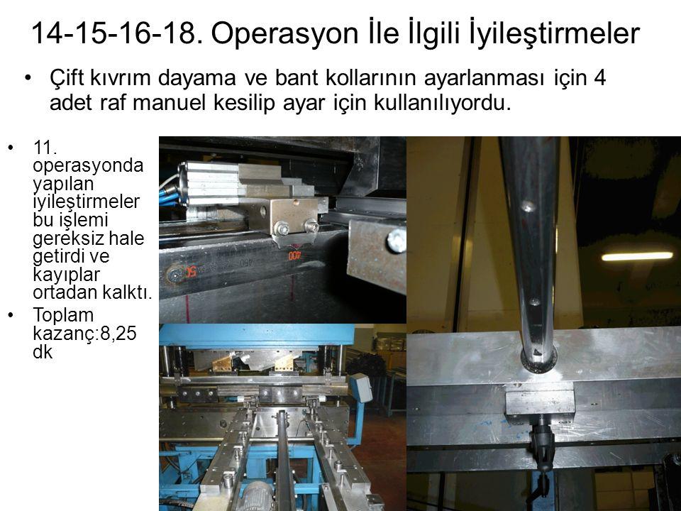 14-15-16-18. Operasyon İle İlgili İyileştirmeler