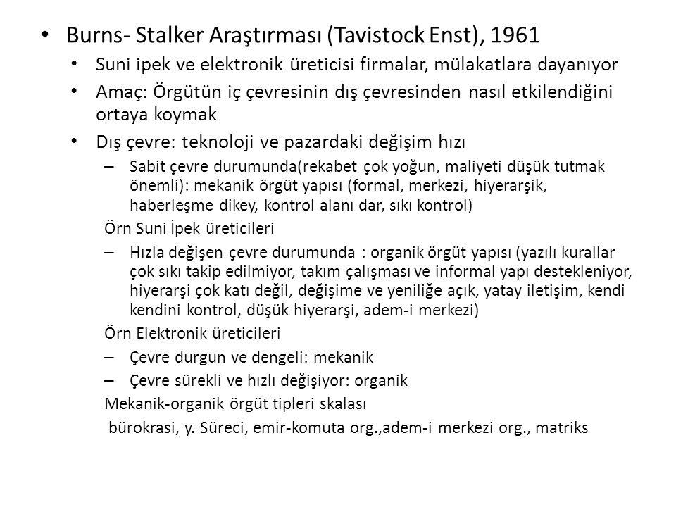 Burns- Stalker Araştırması (Tavistock Enst), 1961