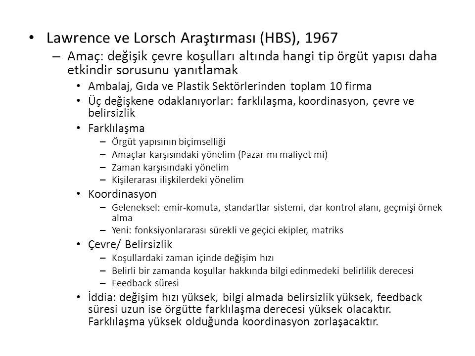 Lawrence ve Lorsch Araştırması (HBS), 1967