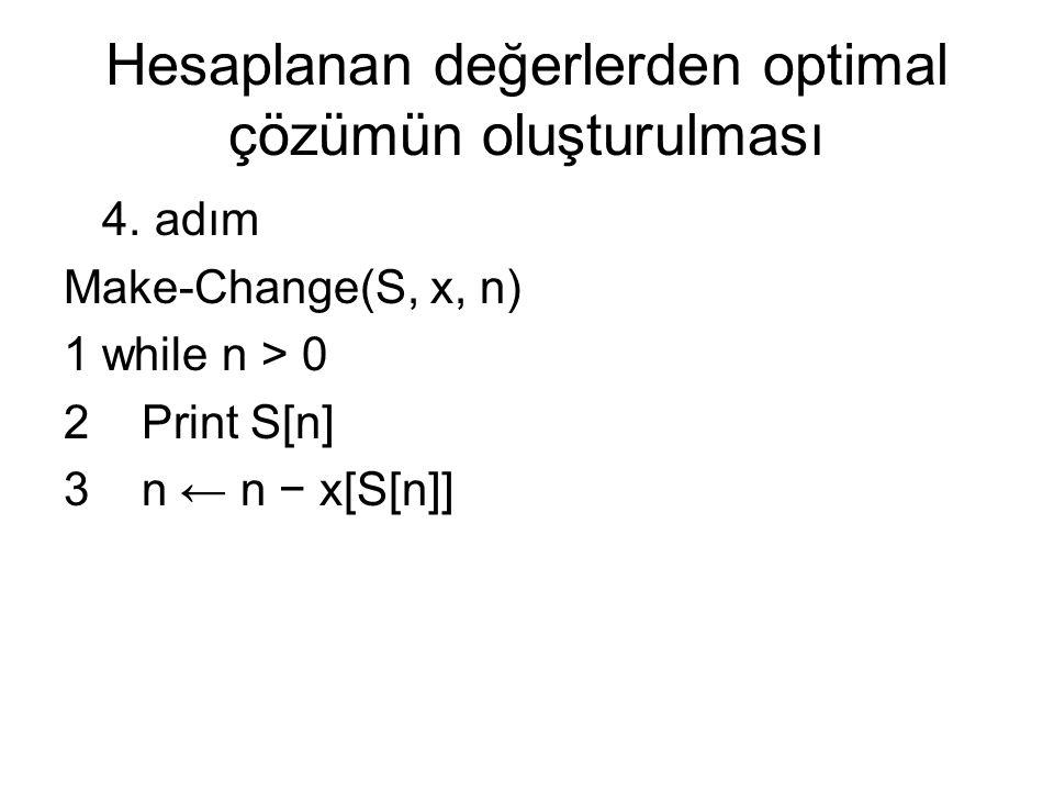 Hesaplanan değerlerden optimal çözümün oluşturulması