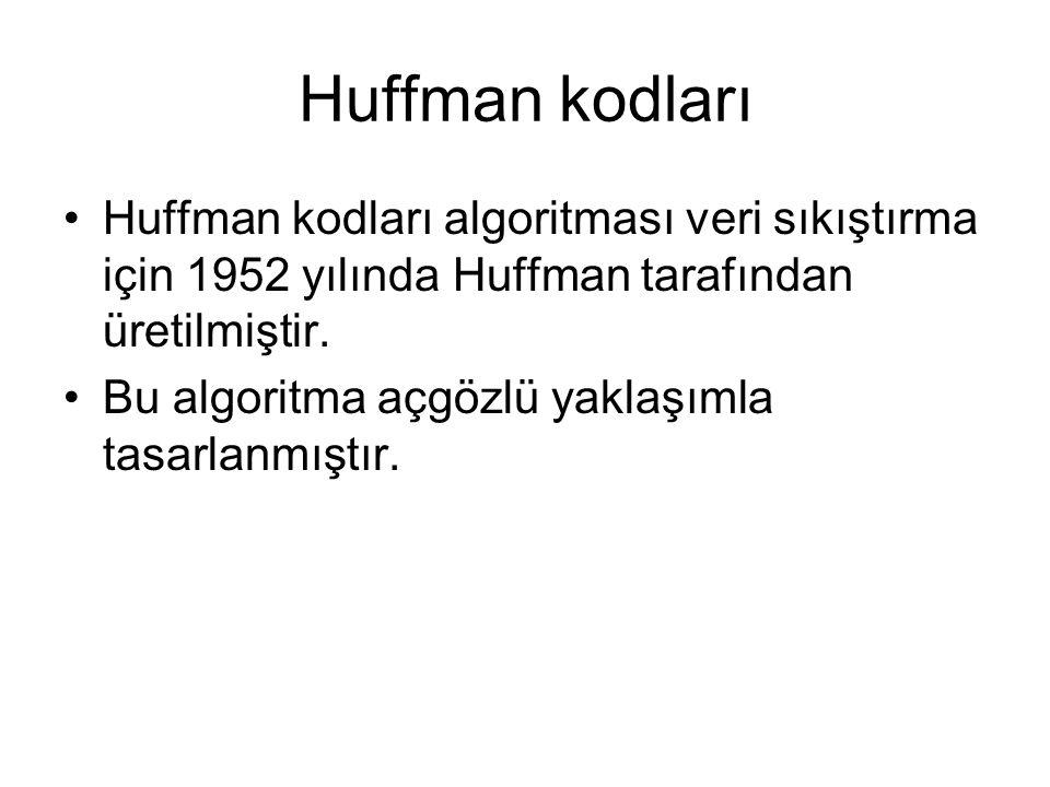 Huffman kodları Huffman kodları algoritması veri sıkıştırma için 1952 yılında Huffman tarafından üretilmiştir.