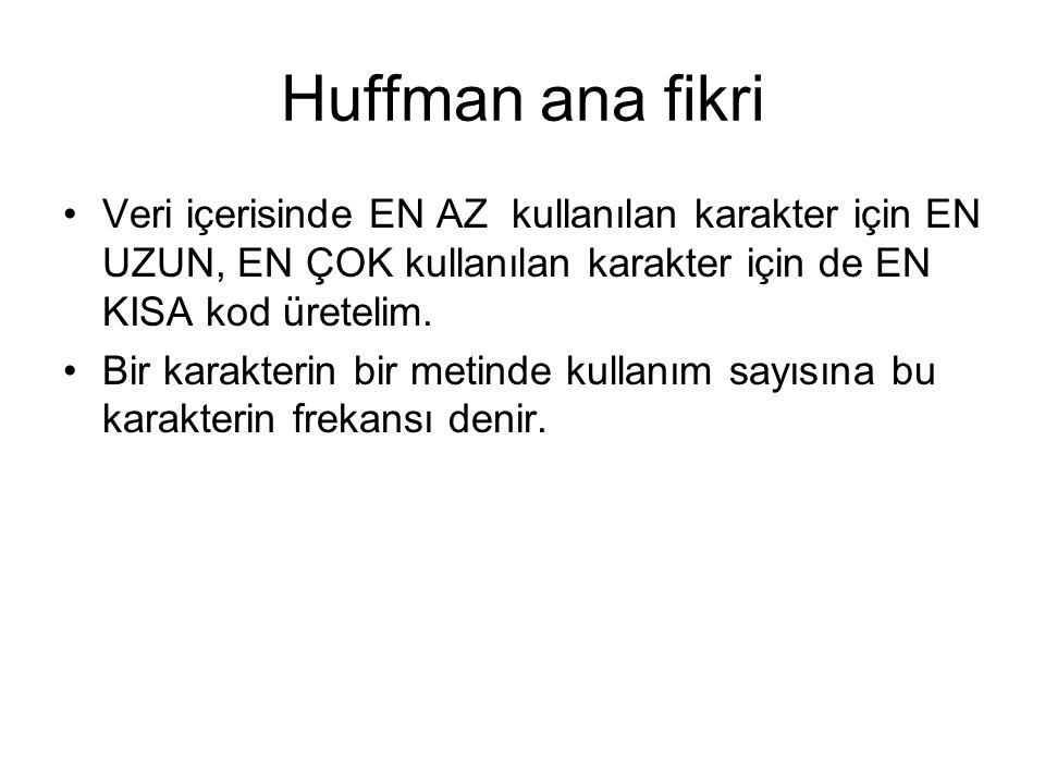 Huffman ana fikri Veri içerisinde EN AZ kullanılan karakter için EN UZUN, EN ÇOK kullanılan karakter için de EN KISA kod üretelim.