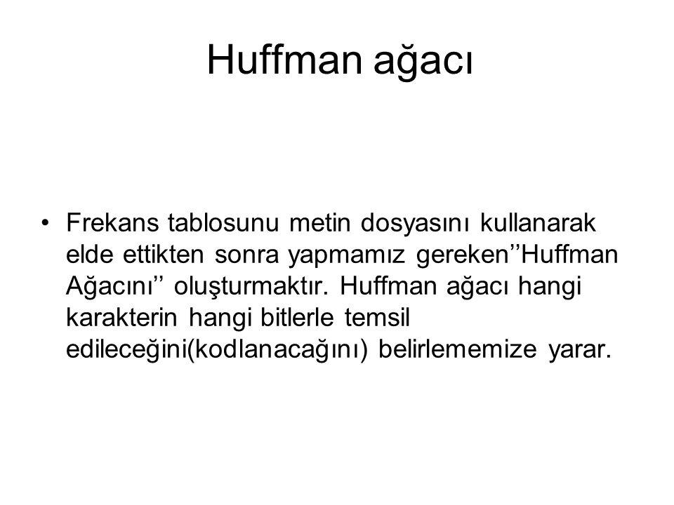 Huffman ağacı