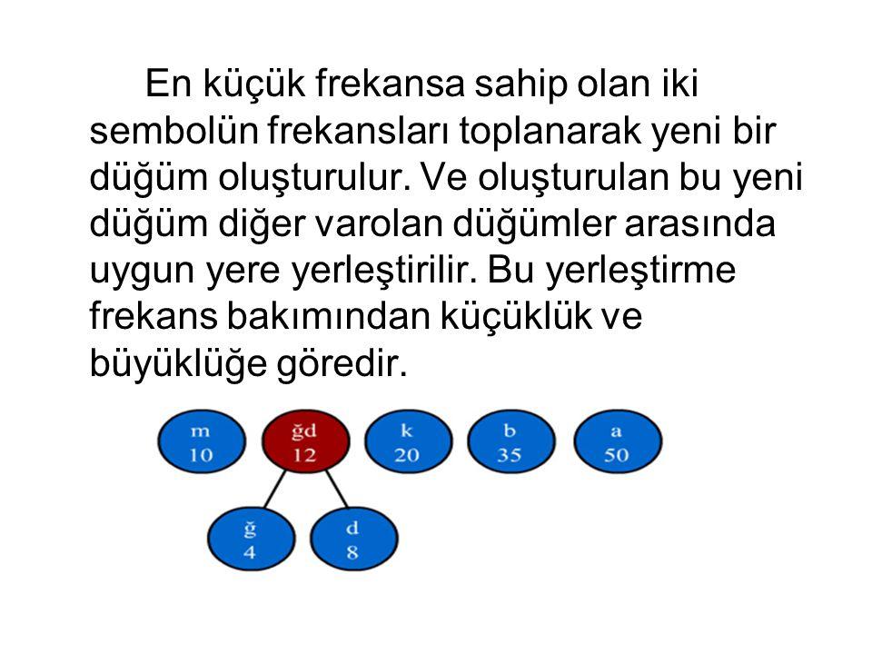 2 - En küçük frekansa sahip olan iki sembolün frekansları toplanarak yeni bir düğüm oluşturulur.