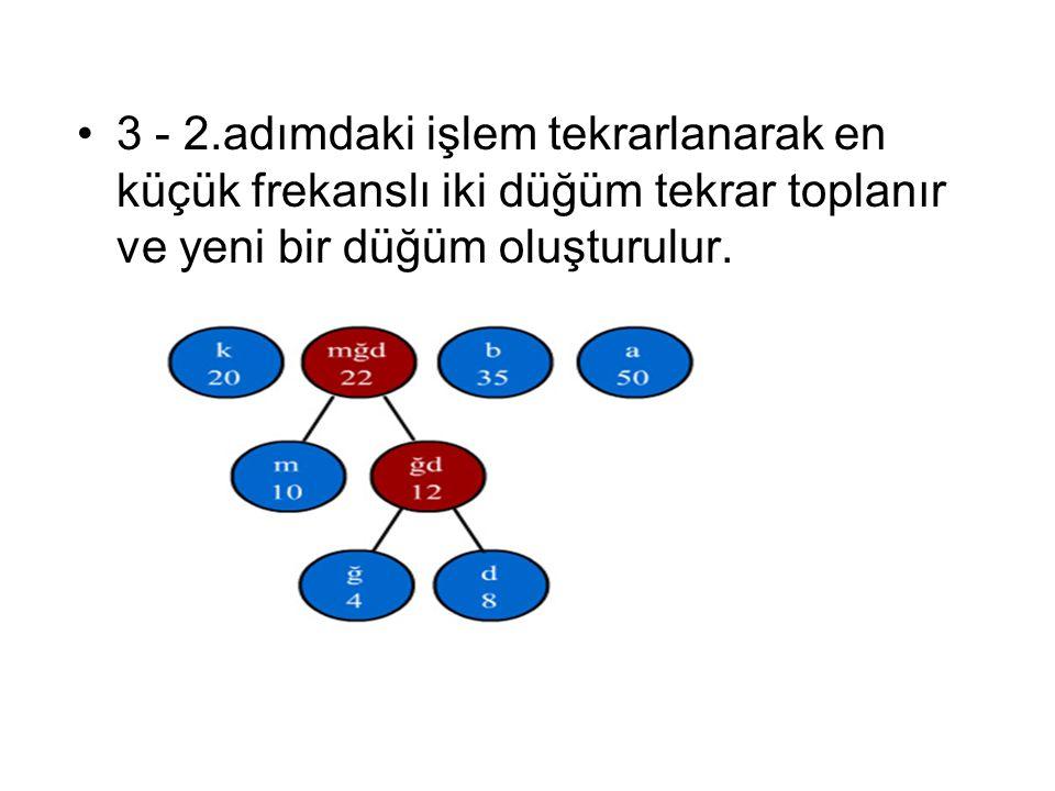 3 - 2.adımdaki işlem tekrarlanarak en küçük frekanslı iki düğüm tekrar toplanır ve yeni bir düğüm oluşturulur.