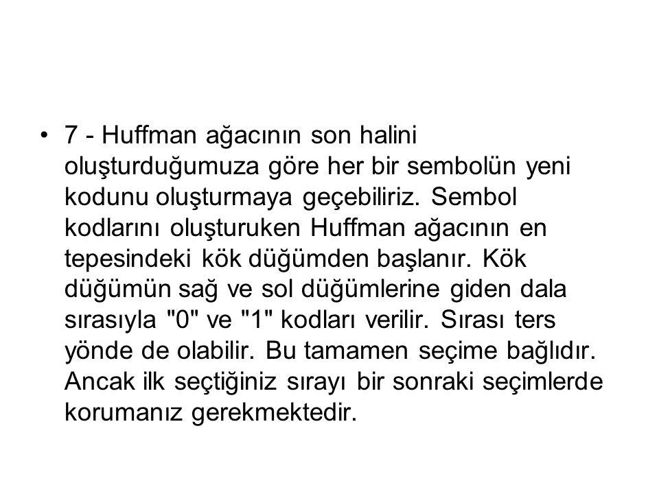7 - Huffman ağacının son halini oluşturduğumuza göre her bir sembolün yeni kodunu oluşturmaya geçebiliriz.