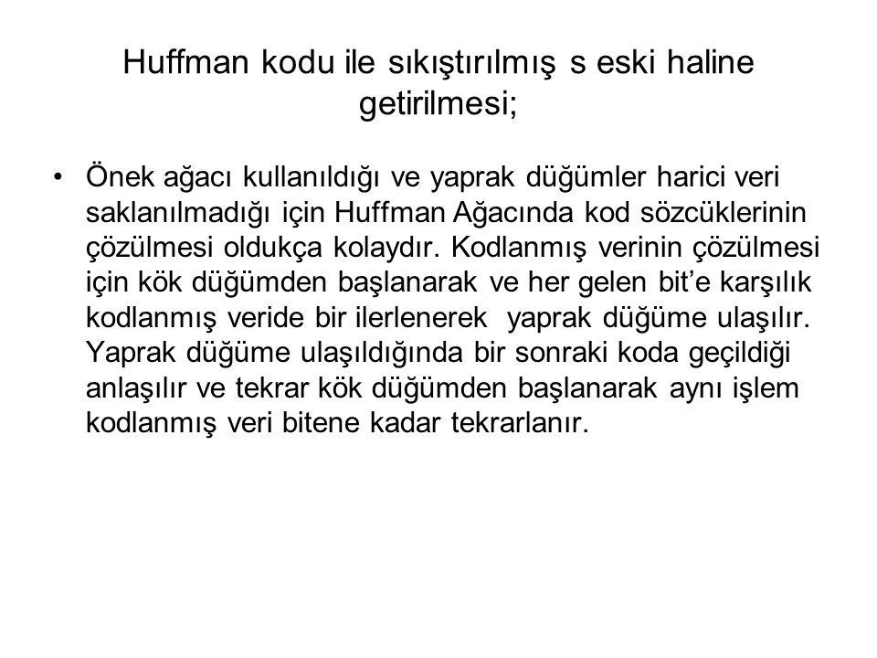 Huffman kodu ile sıkıştırılmış s eski haline getirilmesi;