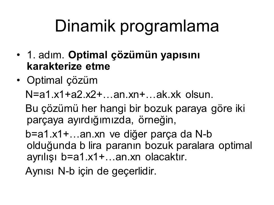 Dinamik programlama 1. adım. Optimal çözümün yapısını karakterize etme