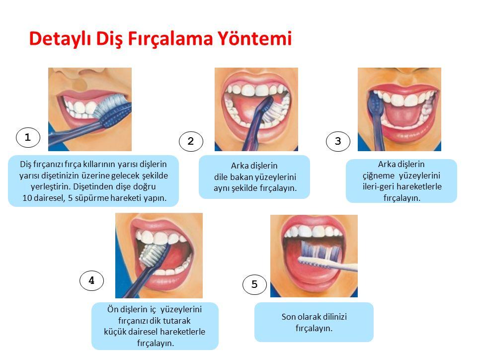 Detaylı Diş Fırçalama Yöntemi