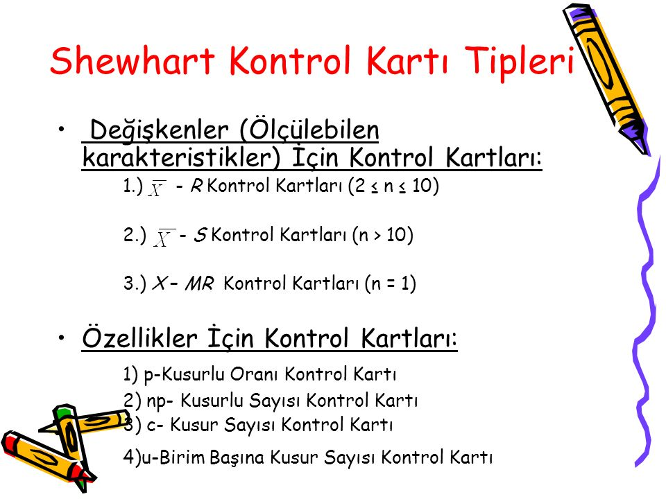 Shewhart Kontrol Kartı Tipleri