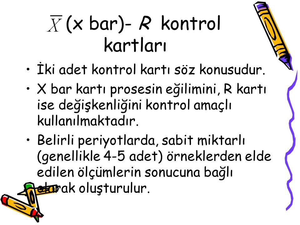(x bar)- R kontrol kartları