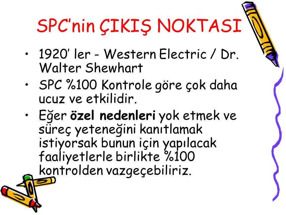 SPC'nin ÇIKIŞ NOKTASI 1920' ler - Western Electric / Dr. Walter Shewhart. SPC %100 Kontrole göre çok daha ucuz ve etkilidir.
