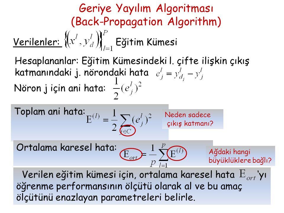 Geriye Yayılım Algoritması (Back-Propagation Algorithm)