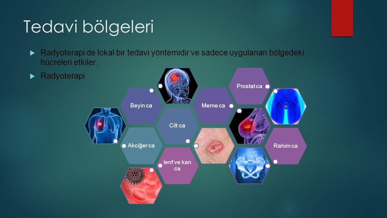 Tedavi bölgeleri Radyoterapi de lokal bir tedavi yöntemidir ve sadece uygulanan bölgedeki hücreleri etkiler.