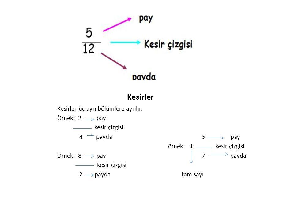 Kesirler Kesirler üç ayrı bölümlere ayrılır. Örnek: 2 pay