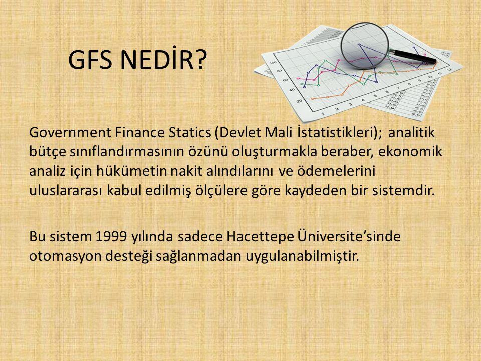 GFS NEDİR