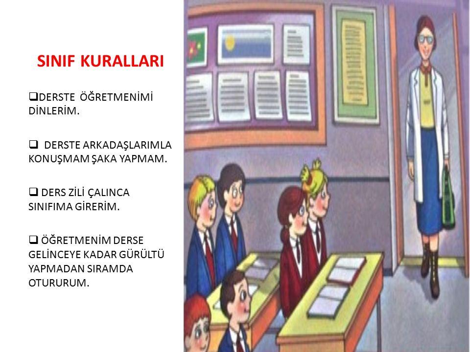 SINIF KURALLARI DERSTE ÖĞRETMENİMİ DİNLERİM.